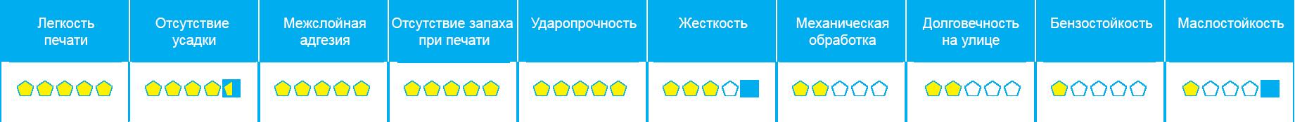 Описание СБС-2